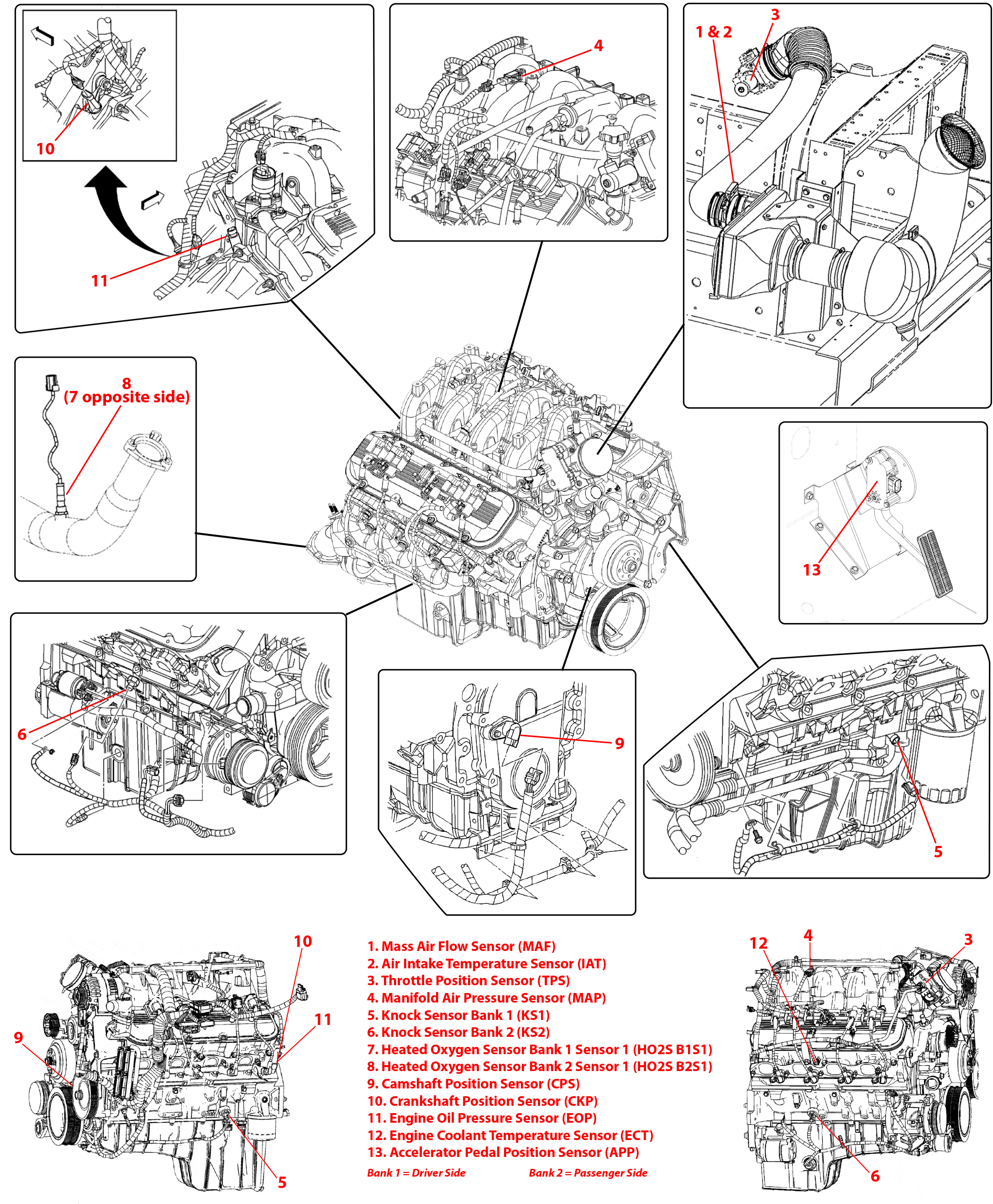 Diagram 3 1l Engine Diagram Sensor Full Version Hd Quality Diagram Sensor Diagramclaya Gisbertovalori It
